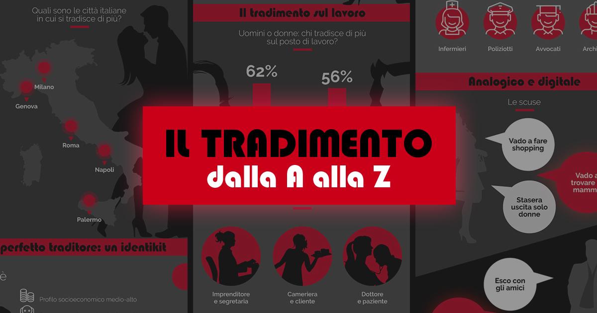 L'Italia e i tradimenti